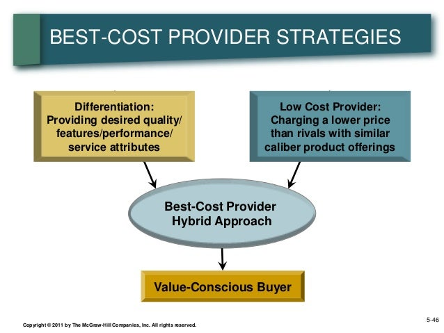 cost-leadership strategy essay Michael porter, believed that the basis for this advantage falls under 3 base  strategies of cost leadership, differentiation and focus with the.