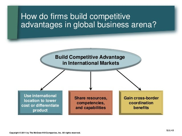 What would be the advantages of a business being loacted near alot of competition?