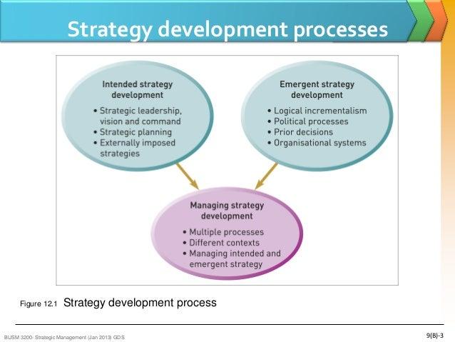 strategic planning process model pdf