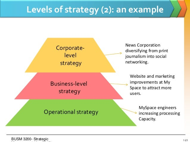 report on business level strategy 52 business-level strategy corporate strategy as a whole (both business-unit level and corporate one), hence it can be used as a.
