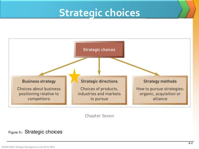 Diversification strategy in marketing management
