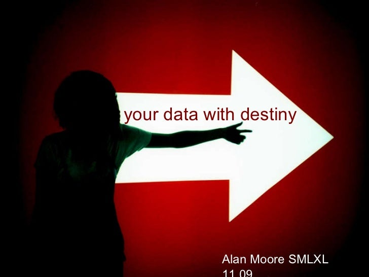 Social Media Monitoring: your data with destiny