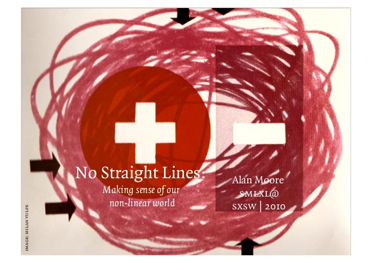 Straight Line Thinking Stops Here. Designing business success in a non-linear world