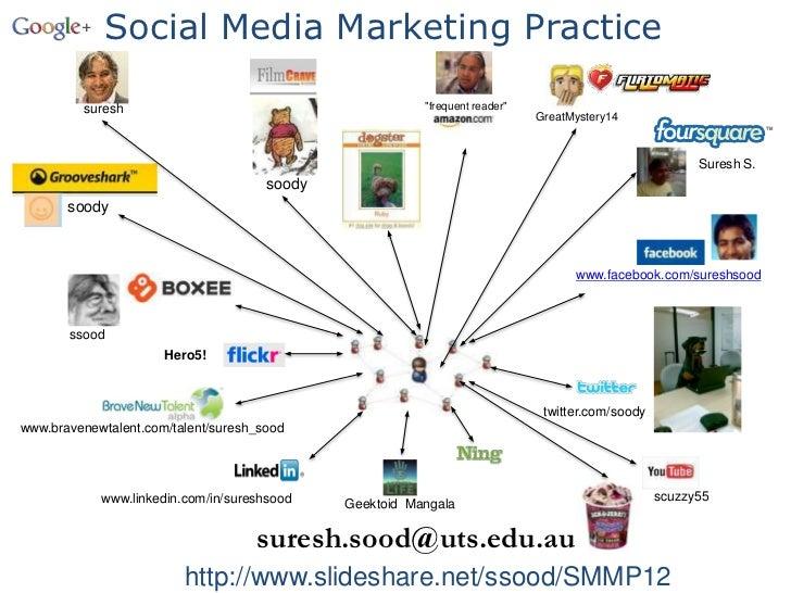 "Social Media Marketing Practice         suresh                                          ""frequent reader""                 ..."
