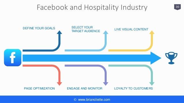 customer loyalty in hospitality industry