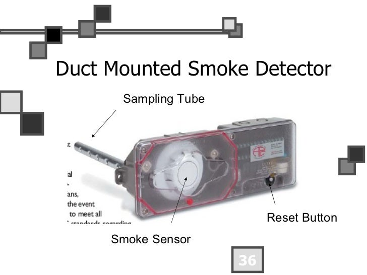 smoke der presentantion