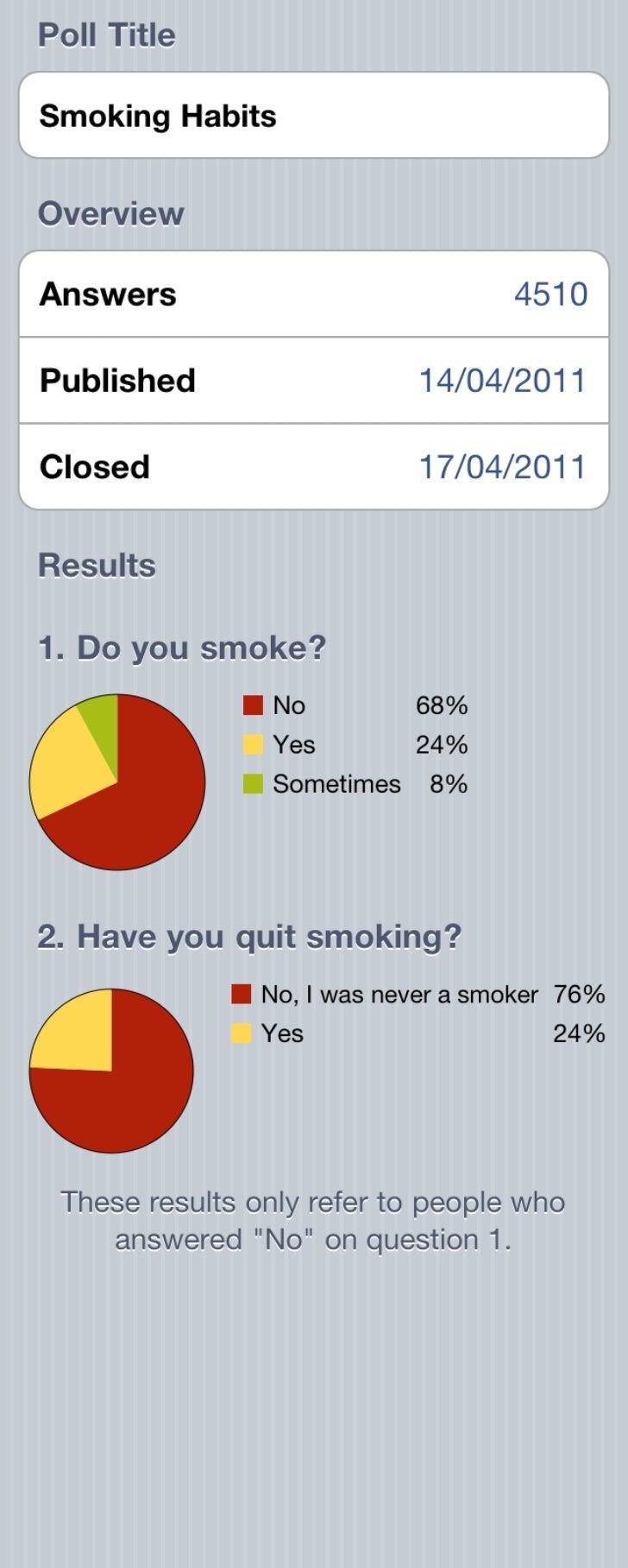 Smoking a cultural habit