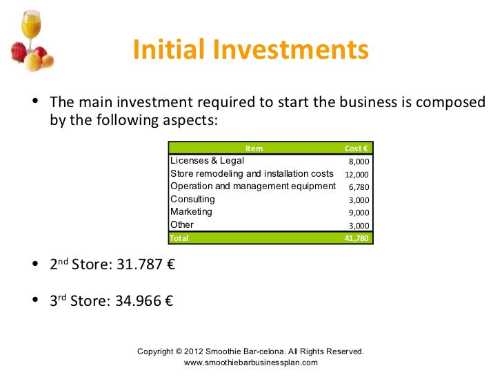 Business plan for investment company