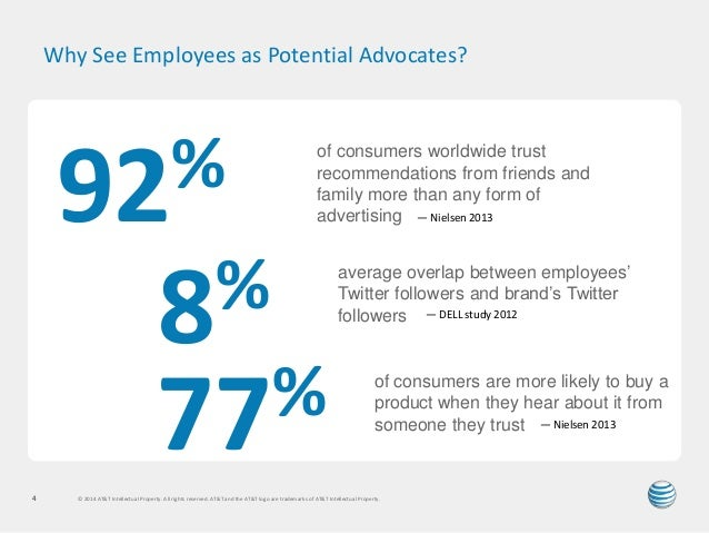 social media employee engagement case studies Many people think social media marketing cannot work in b2b like it is in b2c, here are 15 b2b case studies that prove social media roi.