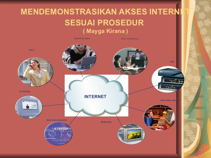 MENDEMONSTRASIKAN AKSES INTERNET        SESUAI PROSEDUR                                               ( Mayga Kirana )    ...