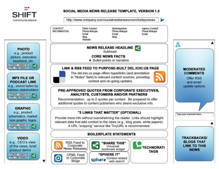 Social Media News Release v1.5