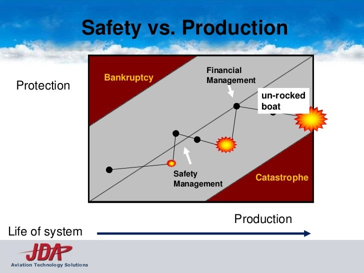 faa safety management system manual