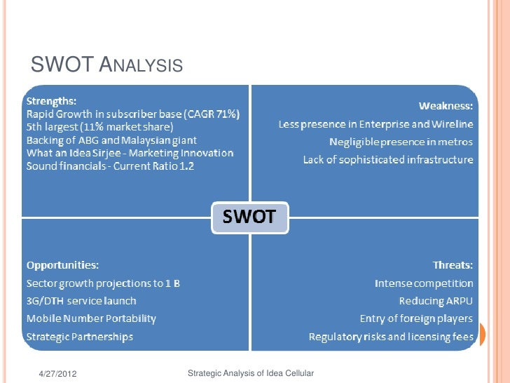 exploring swot analysis and competitive advantage strategic management business essay A swot (strengths, weaknesses, opportunities and threats) analysis (johnson and scholes, 2002) summarises the key issues from the business environment and the strategic capability of an organisation that are most likely to impact on strategy development.