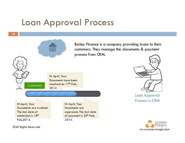 Information On Loans For A Car