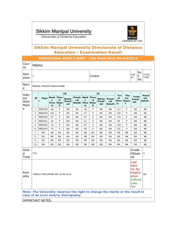 mb0039 business communication mba smu Smu mba solved question papers, sample papers, model papers: our team we have a team of expert professionals to prepare assignments, sample question papers, question bank and projects.