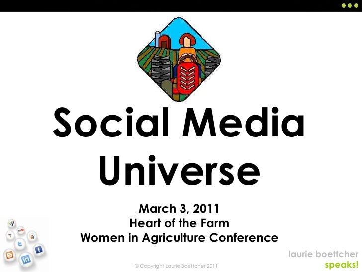Social MediaUniverse<br />March 3, 2011Heart of the FarmWomen in Agriculture Conference<br />
