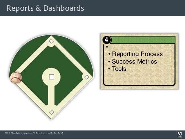 Process • Success Metrics