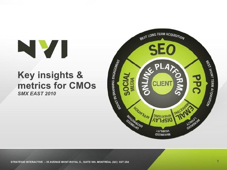 Key insights & metrics for CMOs  SMX EAST 2010