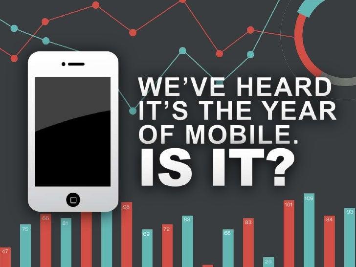 Snackable content - Mobile - Ben Fox, Adconion