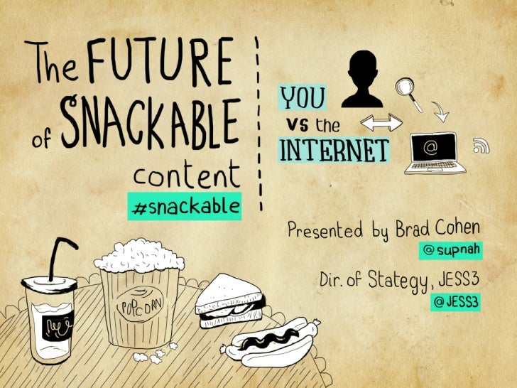 The Future of Snackable Content