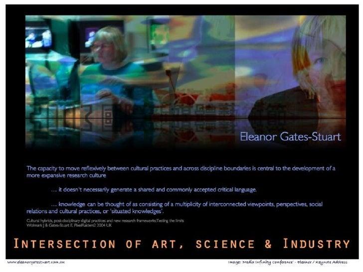 Eleanor Gates-Stuart - Snapshot (timeline) of art projects