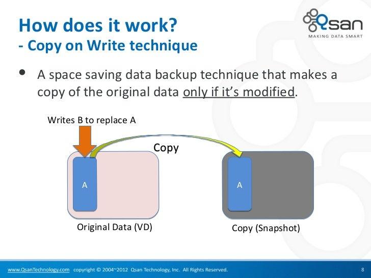 Write copy