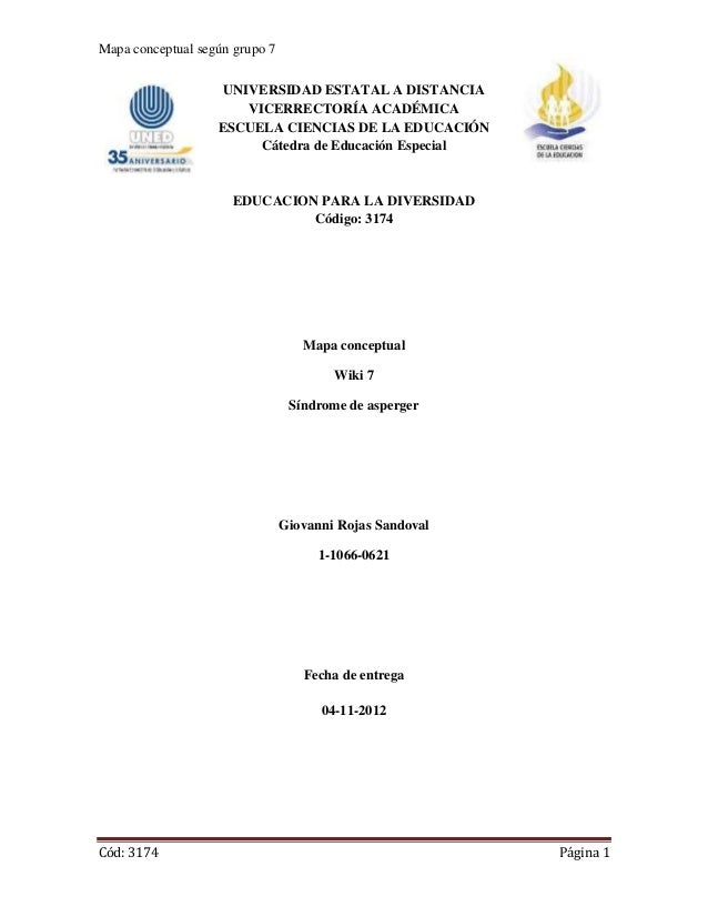 Mapa conceptual según grupo 7 Cód: 3174 Página 1 UNIVERSIDAD ESTATAL A DISTANCIA VICERRECTORÍA ACADÉMICA ESCUELA CIENCIAS ...