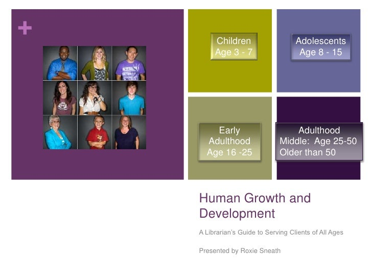 Human Growth and Development<br />A Librarian's Guide to Serving Clients of All Ages<br />Presented by Roxie Sneath<br />C...