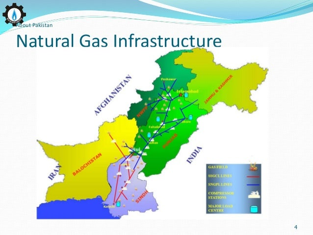 Natural Gas Reserves In Pakistan
