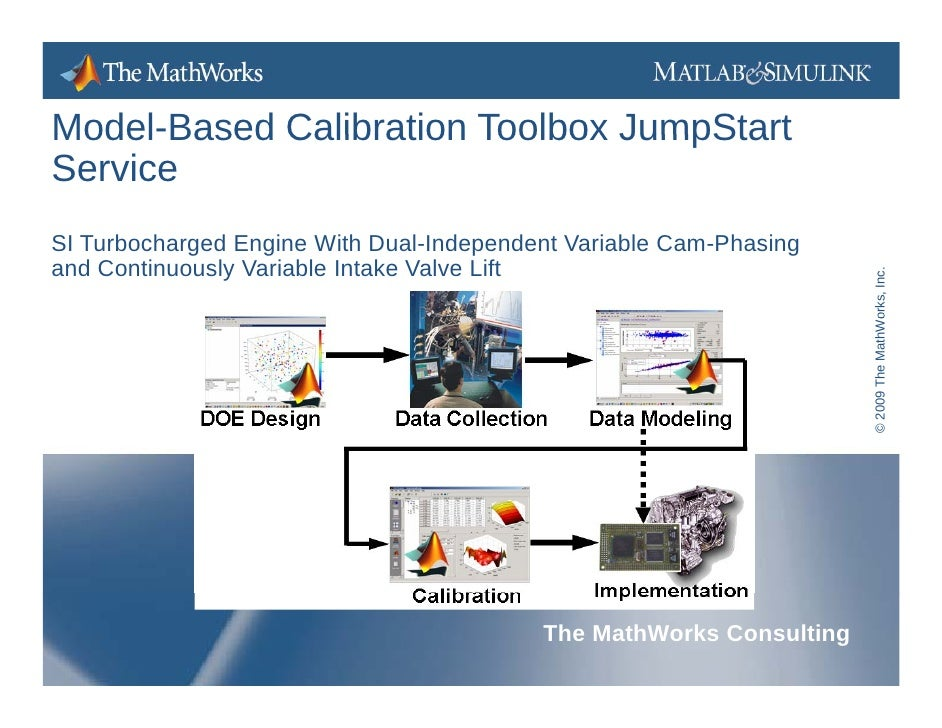 Model Based Model-Based Calibration Toolbox JumpStart Service SI Turbocharged Engine With Dual-Independent Variable Cam-Ph...