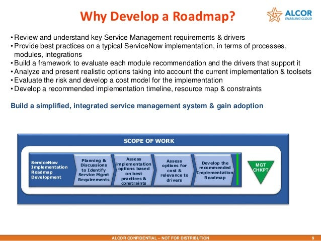 Roadmap  Of The Servicenow Business Platform