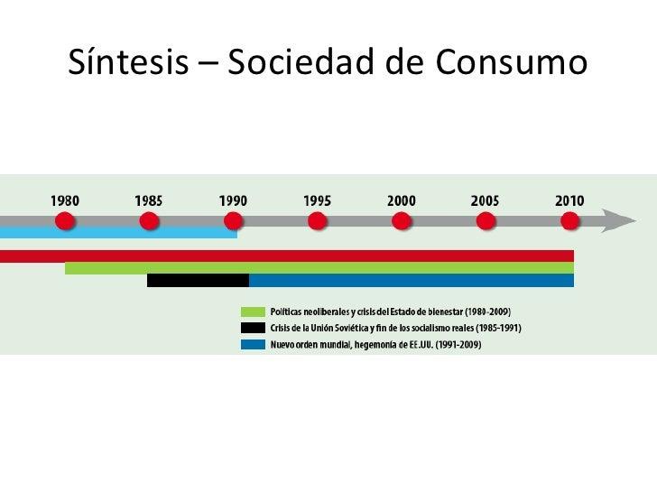 Síntesis – Sociedad de Consumo<br />