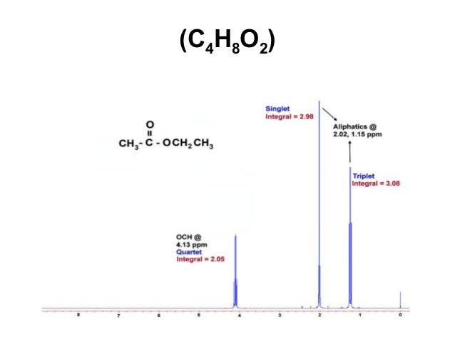 C8h802 c8h8o2 isomers