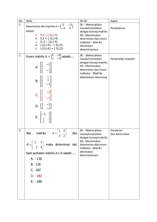 No SOAL SK-KD Aspek1Determinan dari matriks A =adalaha. 5.3 – (-2).(-4)b. 5.3 + (-2).(-4)c. 5.-3 – (2).(-4)d. (-2).(-4) – ...
