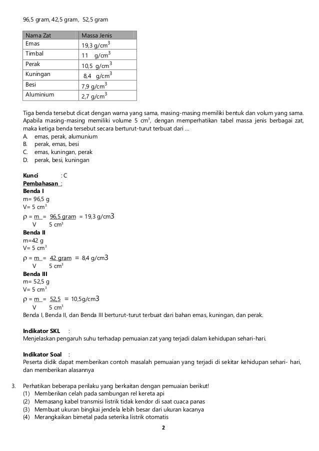 Kumpulan Contoh Soal Ujian Nasional Sd Smp Sma Download Lengkap