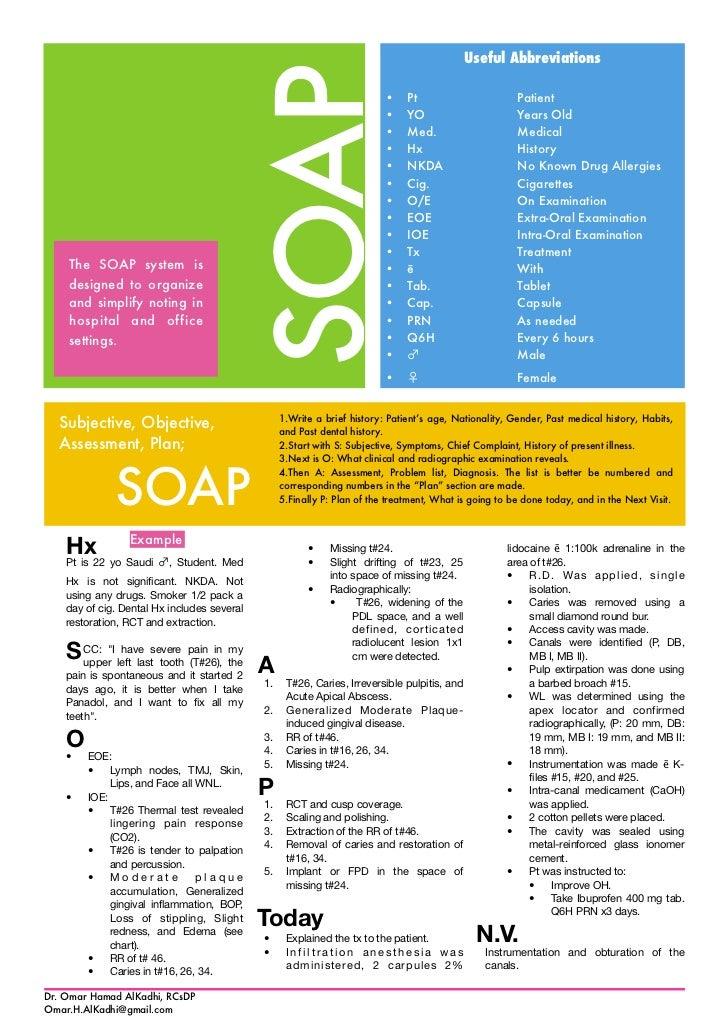 Useful Abbreviations                                         SOAP                                                         ...