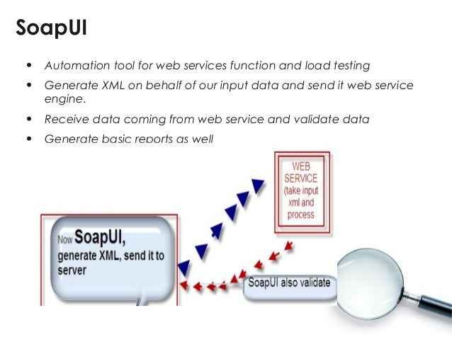 webservices testing using soapui