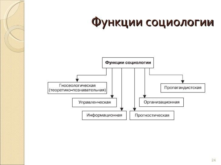 24. Функции социологии