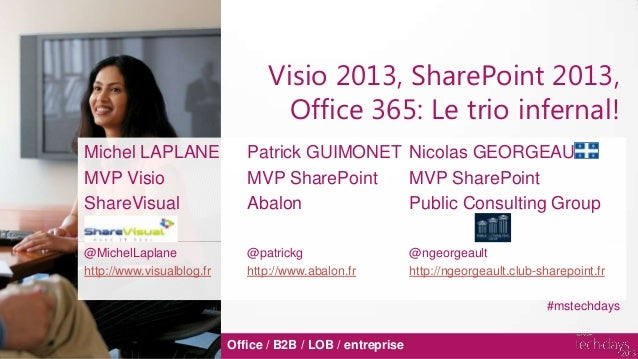 Visio 2013, SharePoint 2013,Office 365: Le trio infernal!Office / B2B / LOB / entrepriseMichel LAPLANE Patrick GUIMONET Ni...