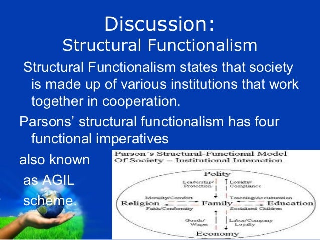 structural functionalist This video provides a brief introduction to structural functionalism it was created by students in a the video describes the theory and gives some examples of structural functionalist theorizing.