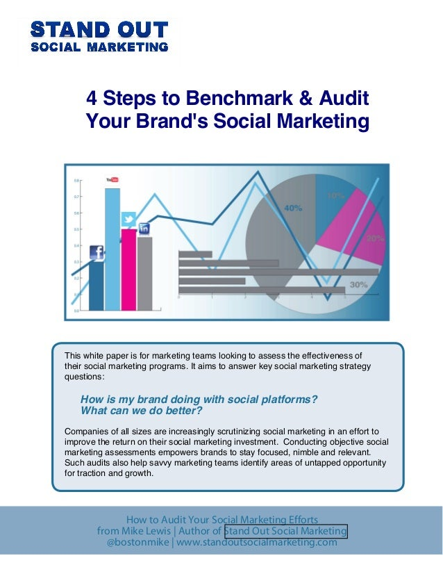 4 Steps to Benchmark & Audit Your Brand's Social Marketing How to Audit Your Social Marketing Efforts from Mike Lewis | Au...