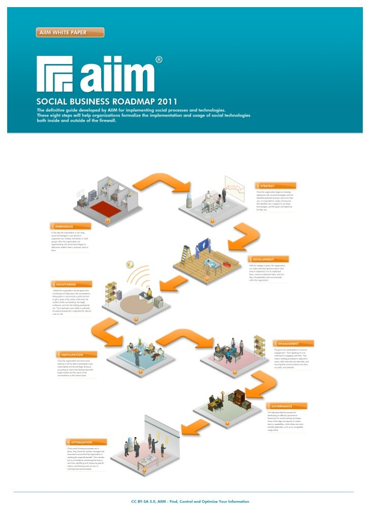 Social business-roadmap2011