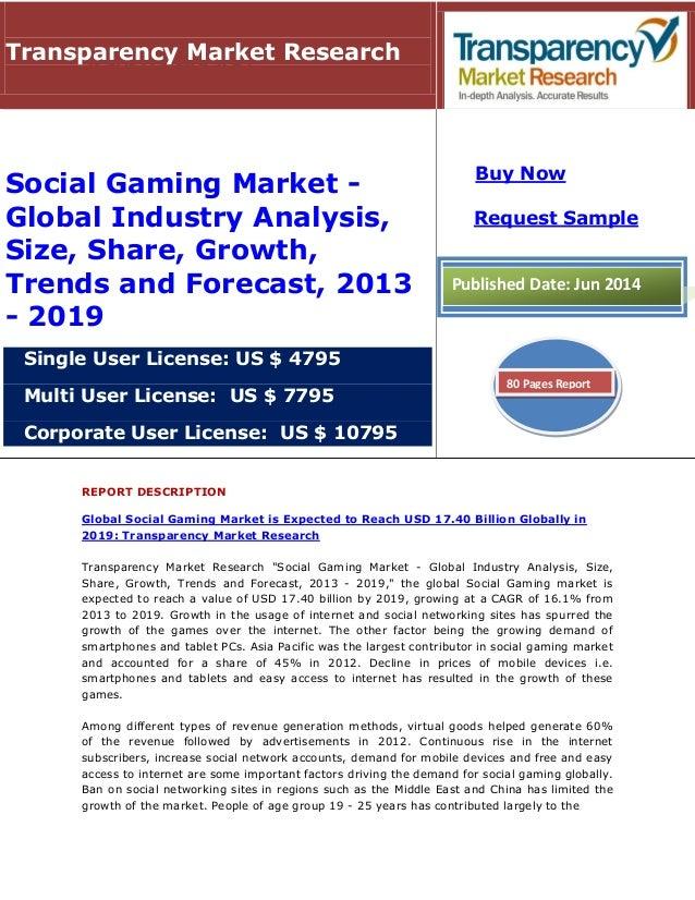Social Gaming Market Size 2013-2019