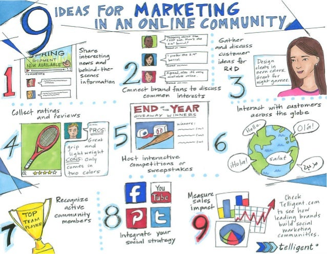 9 Ideas for Marketing in an Online Community
