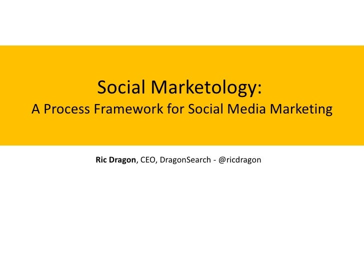 Social Marketology for Awareness Inc
