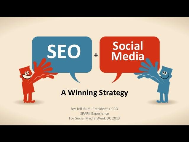 Social SEO        +  Media SEO & Social Media    A Winning Strategy    A Winning Strategy     ...