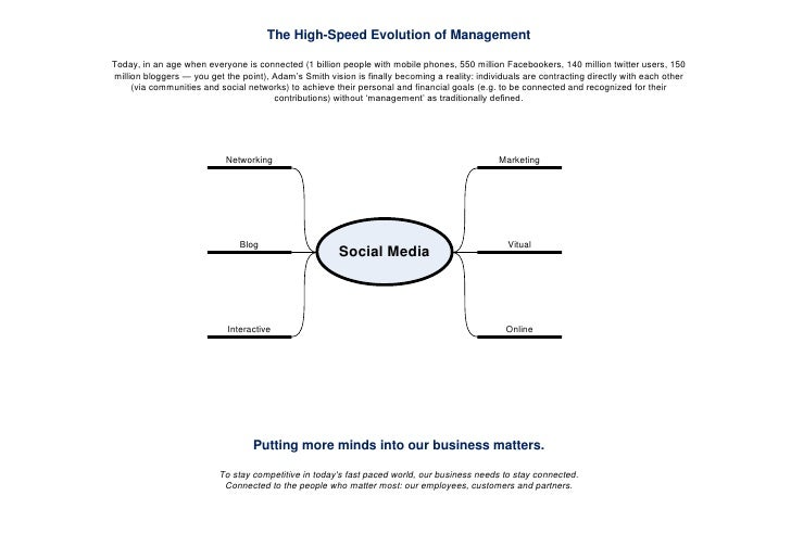 The High-Speed Evolution of Management  Today, in an age when everyone is connected (1 billion people with mobile phones, ...