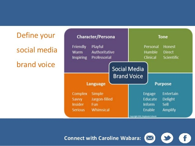 Brands using social media images for Soil media definition