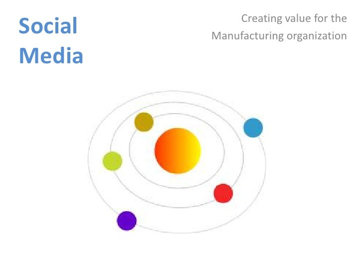 Creating value for the <br />Manufacturing organization<br />Social Media <br />