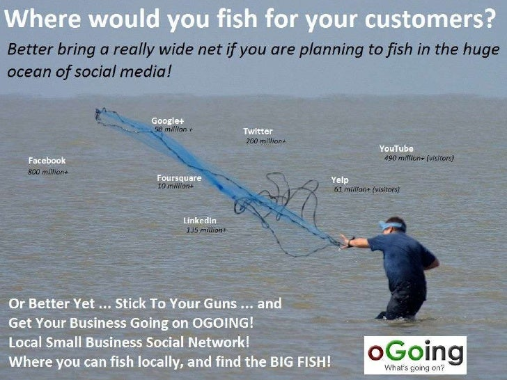 Use Social Media To Grow Your Business and Net Worth